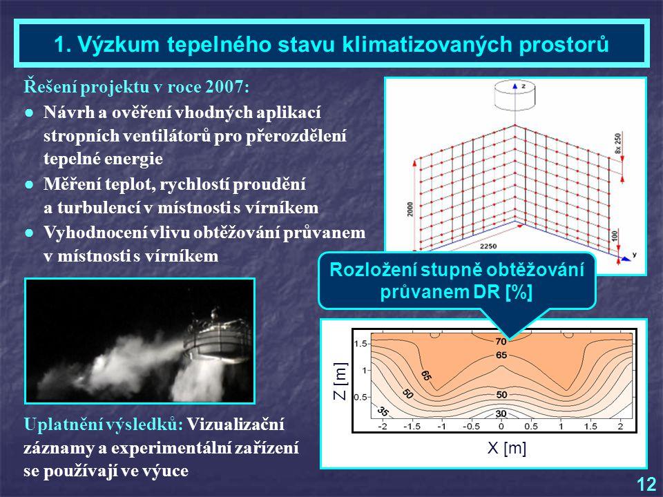 Ing. David NOVÁK - Téma 1 Uplatnění výsledků: Vizualizační záznamy a experimentální zařízení se používají ve výuce Řešení projektu v roce 2007: ● Návr