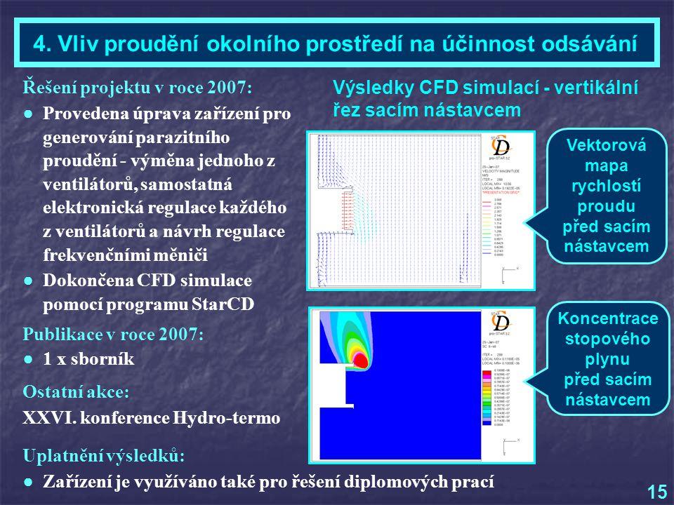 Ing. Karel KRAJČA - Téma 4 Uplatnění výsledků: ● Zařízení je využíváno také pro řešení diplomových prací Řešení projektu v roce 2007: ● Provedena úpra