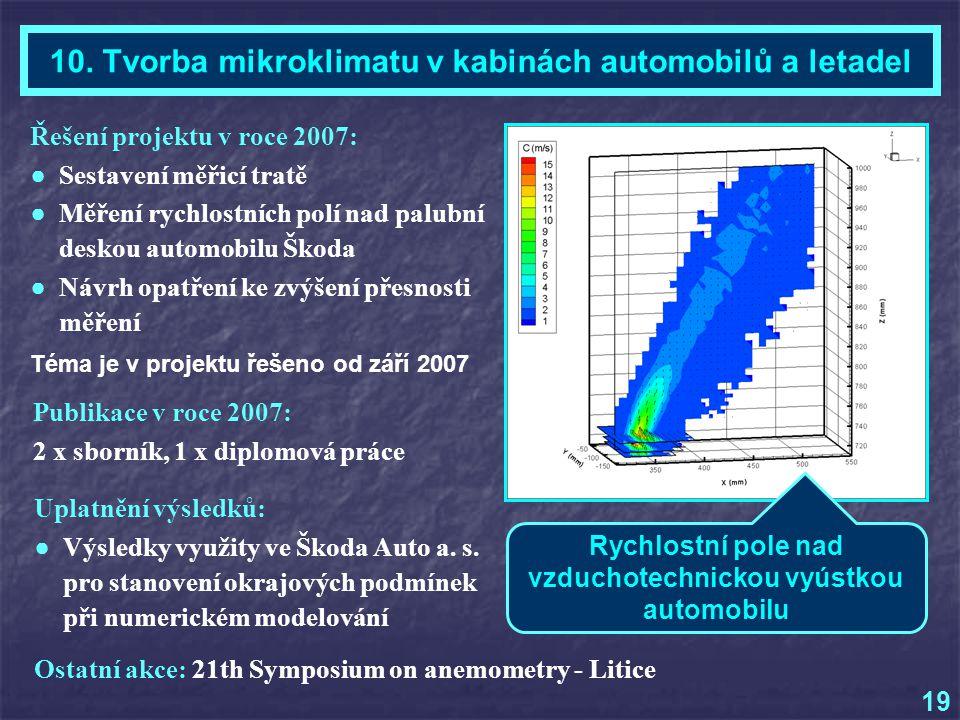 Ing. František LÍZAL - Téma 10 Ostatní akce: 21th Symposium on anemometry - Litice Publikace v roce 2007: 2 x sborník, 1 x diplomová práce Uplatnění v