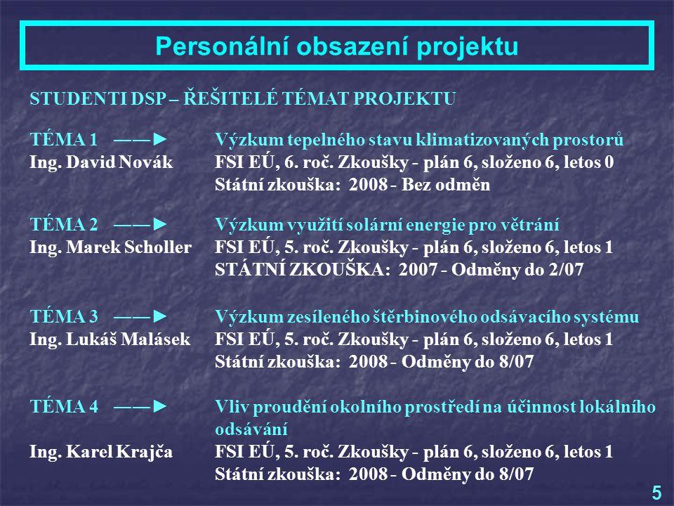 Ing.Jan JANEČKA - Téma 20 Spolupráce se studenty v projektu GAČR: ● s Ing.
