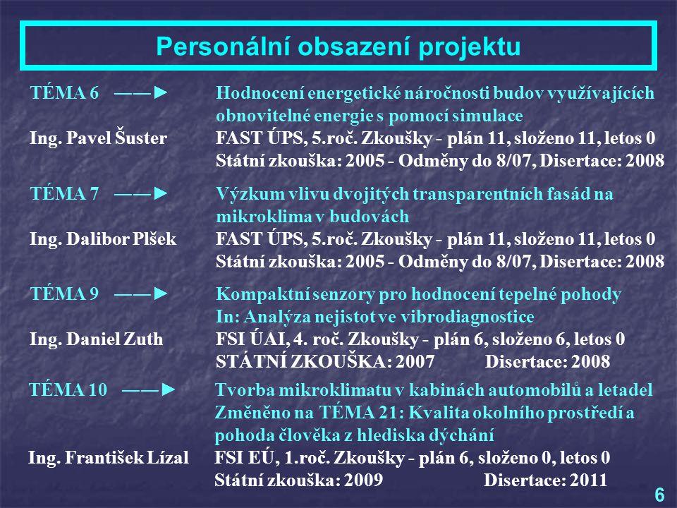 Ing.Jan KOŠNER - Téma A Akce GAČR: Organizátor vzdělávacího kurzu a exkurze A.