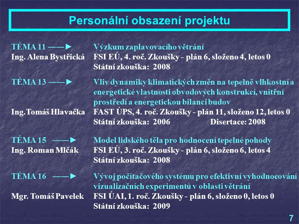 Akce GAČR:Účast na konferenci v Ostravě, ČR Účast na konferenci v Koutech nad Desnou, ČR Ing.