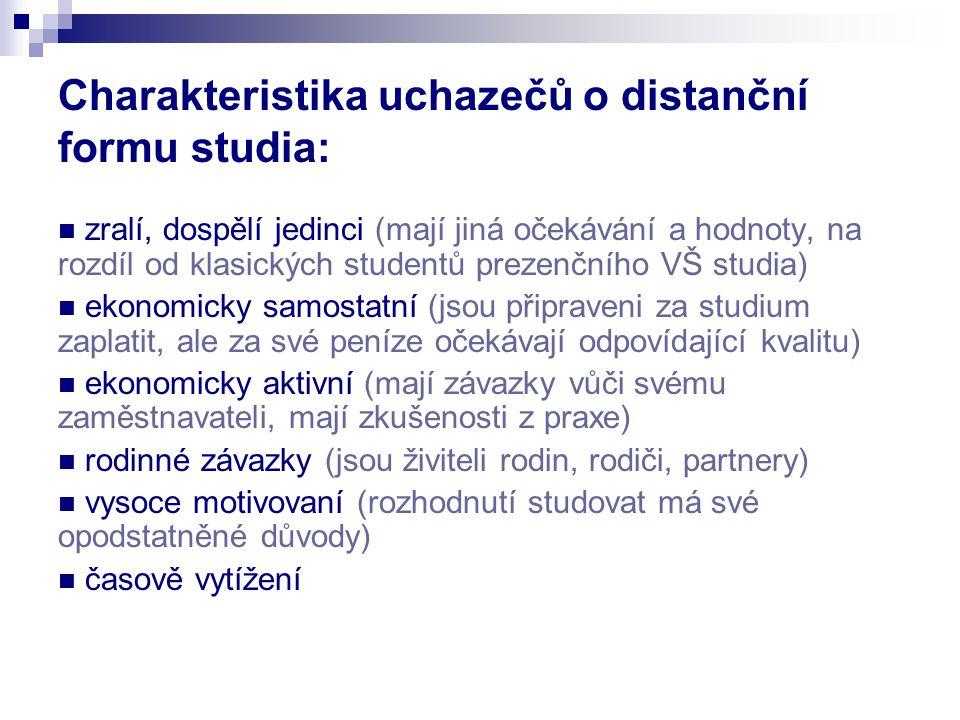 Nezbytné předpoklady studenta pro studium distanční formou: Schopnost na odpovídající úrovni samostatně studovat.