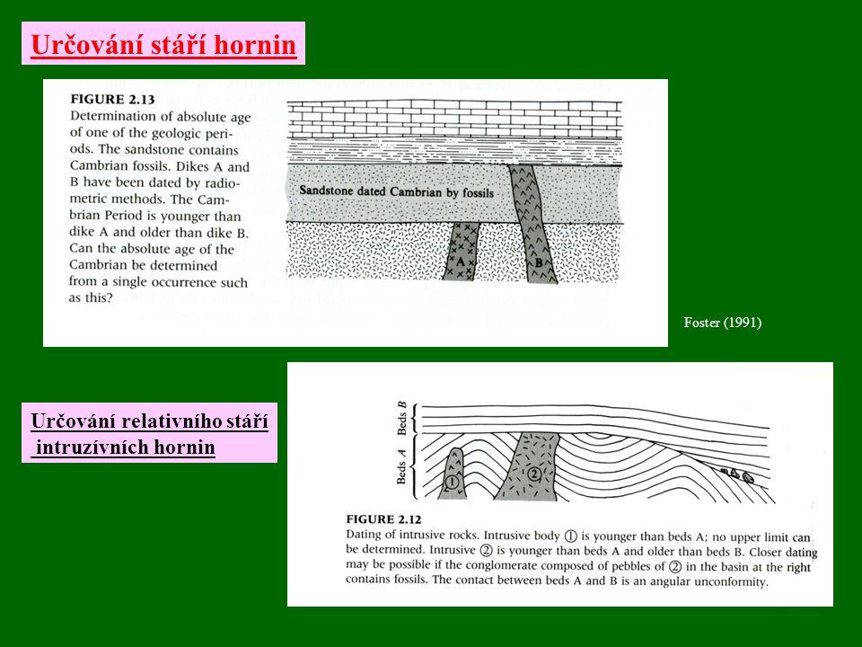 Určování stáří hornin Určování relativního stáří intruzívních hornin Foster (1991)