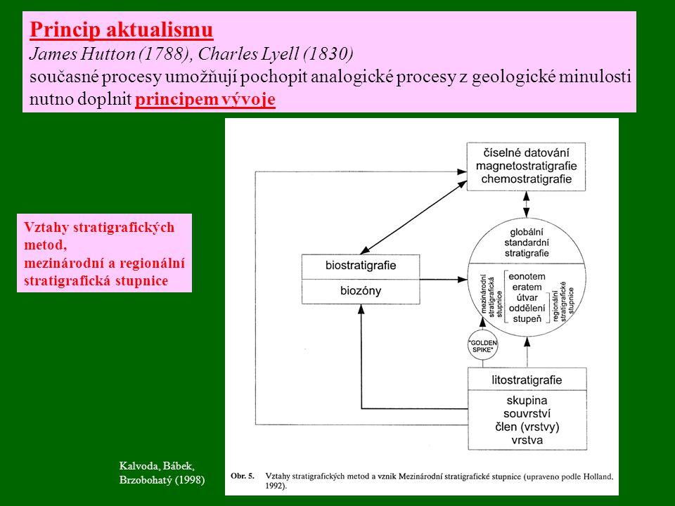 Vztahy stratigrafických metod, mezinárodní a regionální stratigrafická stupnice Kalvoda, Bábek, Brzobohatý (1998) Princip aktualismu James Hutton (1788), Charles Lyell (1830) současné procesy umožňují pochopit analogické procesy z geologické minulosti nutno doplnit principem vývoje