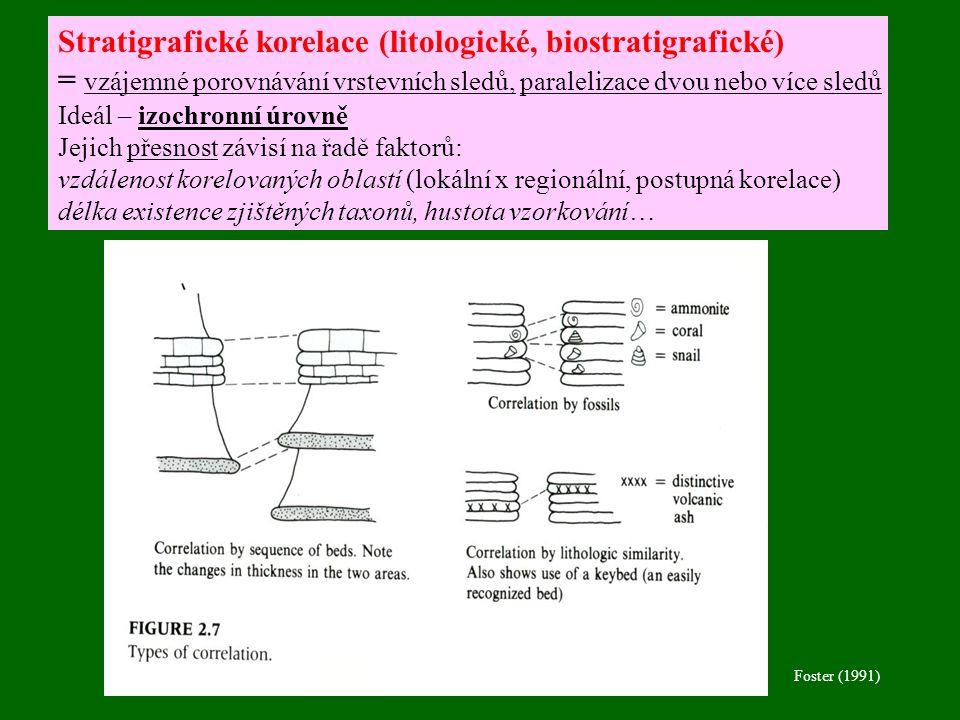 Stratigrafické korelace (litologické, biostratigrafické) = vzájemné porovnávání vrstevních sledů, paralelizace dvou nebo více sledů Ideál – izochronní úrovně Jejich přesnost závisí na řadě faktorů: vzdálenost korelovaných oblastí (lokální x regionální, postupná korelace) délka existence zjištěných taxonů, hustota vzorkování… Foster (1991)