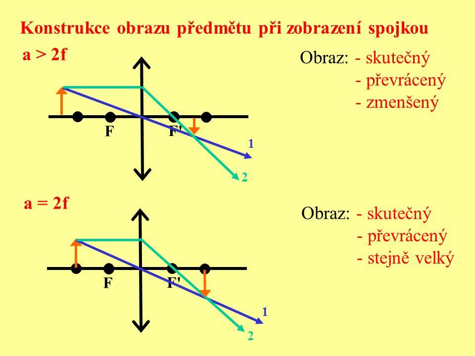Konstrukce obrazu předmětu při zobrazení spojkou a > 2f F F'F' 1 2 Obraz: - skutečný - převrácený - zmenšený a = 2f F F'F' 1 2 Obraz: - skutečný - pře