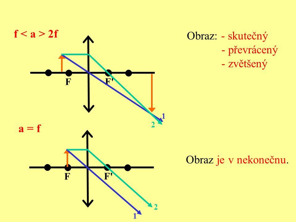 f < a > 2f F F'F' 1 2 Obraz: - skutečný - převrácený - zvětšený a = f F F'F' 1 2 Obraz je v nekonečnu.