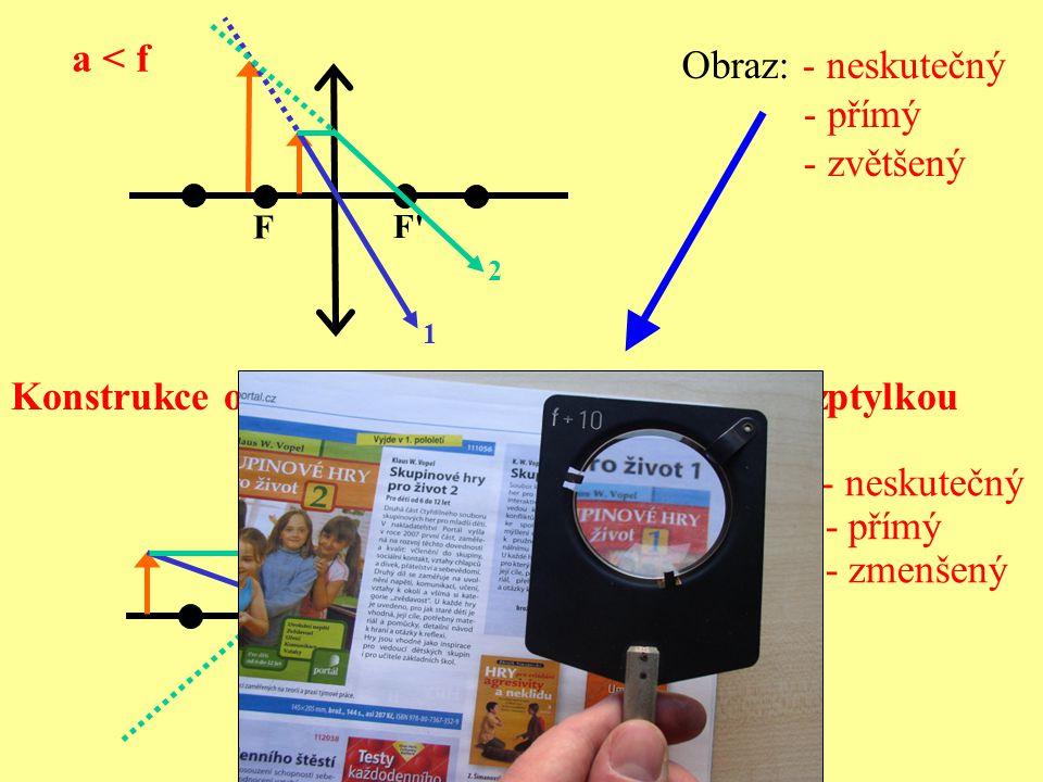 a < f F F'F' 1 2 Obraz: - neskutečný - přímý - zvětšený F'F' F 1 2 Konstrukce obrazu předmětu při zobrazení rozptylkou Obraz: - neskutečný - přímý - z