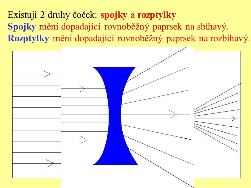 Existují 2 druhy čoček: spojky a rozptylky Spojky mění dopadající rovnoběžný paprsek na sbíhavý. Rozptylky mění dopadající rovnoběžný paprsek na rozbí