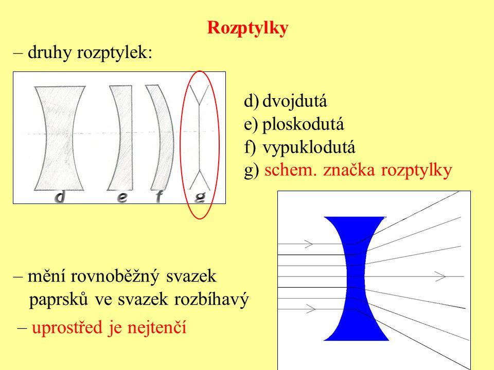 Rozptylky – druhy rozptylek: d)dvojdutá e)ploskodutá f)vypuklodutá g) schem. značka rozptylky – mění rovnoběžný svazek paprsků ve svazek rozbíhavý – u