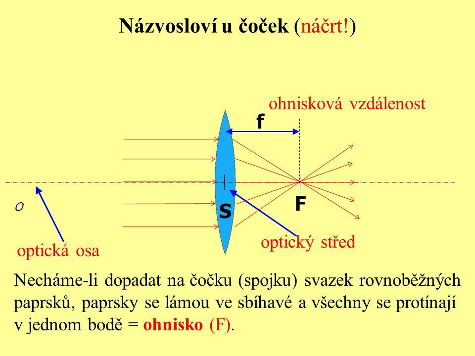O Názvosloví u čoček (náčrt!) S optická osa optický střed Necháme-li dopadat na čočku (spojku) svazek rovnoběžných paprsků, paprsky se lámou ve sbíhav