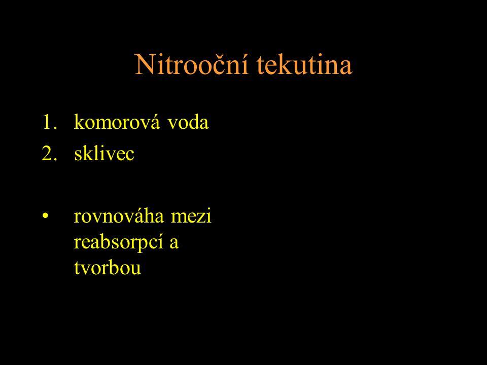 Nitrooční tekutina 1.komorová voda 2.sklivec rovnováha mezi reabsorpcí a tvorbou