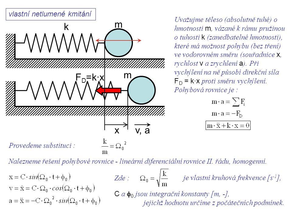 v, ax m F D =k·x vlastní netlumené kmitání Dynamika I, 11. přednáška Uvažujme těleso (absolutně tuhé) o hmotnosti m, vázané k rámu pružinou o tuhosti