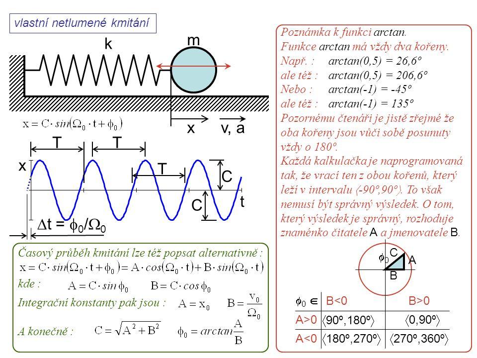 x m v, a vlastní netlumené kmitání Dynamika I, 11. přednáška x t TT T C C  t =  0 /  0 Poznámka k funkci arctan. Funkce arctan má vždy dva kořeny.