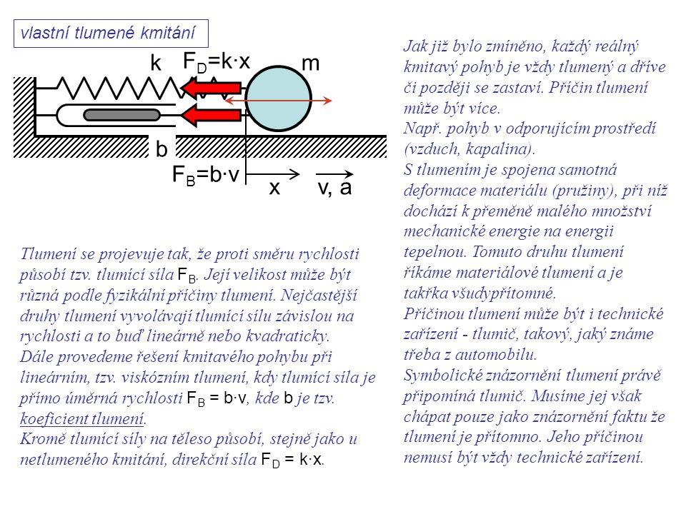 vlastní tlumené kmitání k xv, a b F B =b·v F D =k·x Dynamika I, 11. přednáška Jak již bylo zmíněno, každý reálný kmitavý pohyb je vždy tlumený a dříve