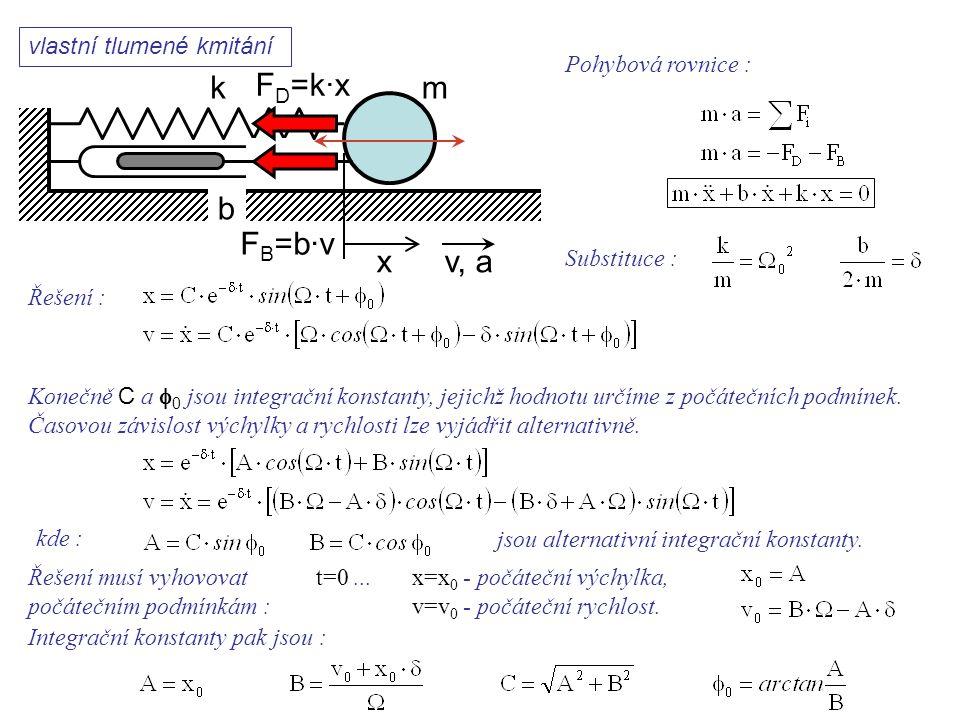 vlastní tlumené kmitání k xv, a b F B =b·v F D =k·x Dynamika I, 11. přednáška Pohybová rovnice : Substituce : Řešení : Konečně C a  0 jsou integrační