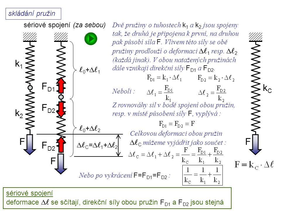 skládání pružin k1k1 k2k2 F sériové spojení (za sebou) FD1FD1 FD2FD2 sériové spojení deformace  se sčítají, direkční síly obou pružin F D1 a F D2 jso