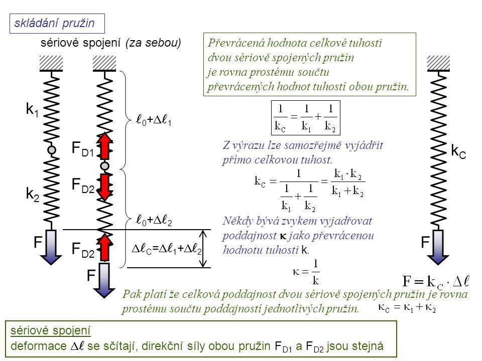 skládání pružin k1k1 k2k2 F sériové spojení (za sebou) sériové spojení deformace  se sčítají, direkční síly obou pružin F D1 a F D2 jsou stejná 0 + 