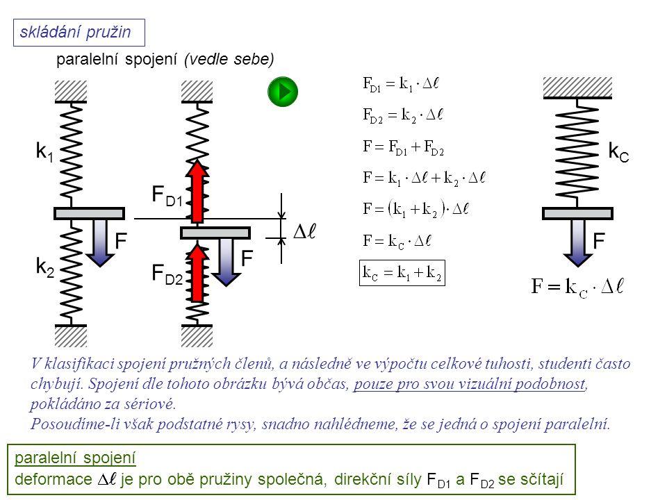 k1k1 k2k2 F  F FD1FD1 FD2FD2 F kCkC skládání pružin Dynamika I, 11. přednáška paralelní spojení deformace  je pro obě pružiny společná, direkční síl