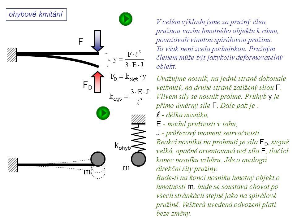 ohybové kmitání Dynamika I, 11. přednáška V celém výkladu jsme za pružný člen, pružnou vazbu hmotného objektu k rámu, považovali vinutou spirálovou pr