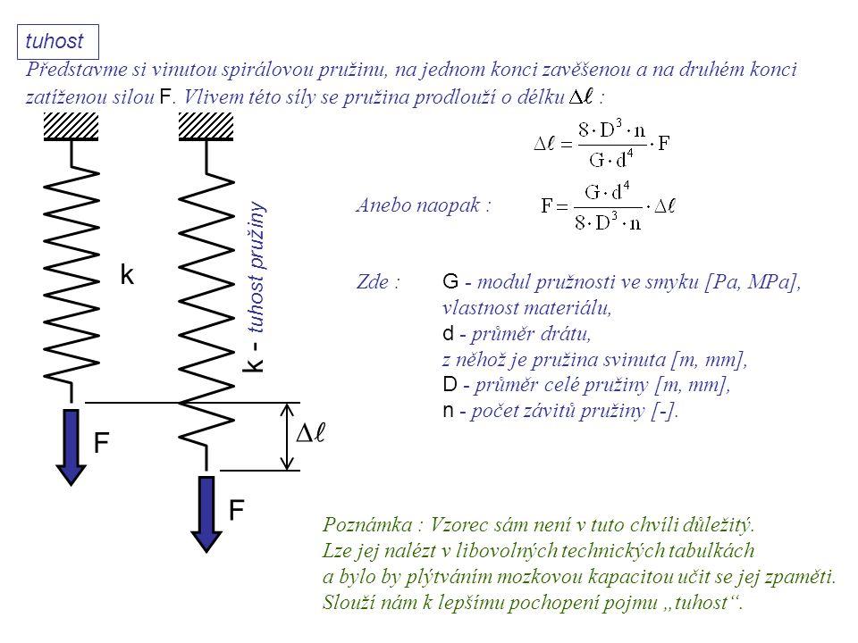 k F F  k - tuhost pružiny Dynamika I, 11. přednáška Představme si vinutou spirálovou pružinu, na jednom konci zavěšenou a na druhém konci zatíženou s
