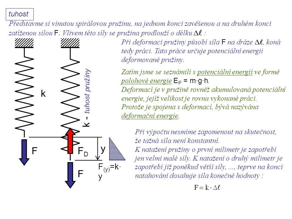 k F F k - tuhost pružiny Dynamika I, 11. přednáška FDFD Při deformaci pružiny působí síla F na dráze , koná tedy práci. Tato práce určuje potenciální