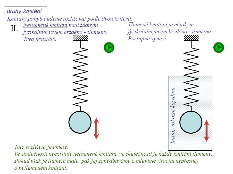 Dynamika I, 11. přednáška Kmitavý pohyb budeme rozlišovat podle dvou kritérií. Netlumené kmitání není žádným fyzikálním jevem brzděno - tlumeno. Trvá