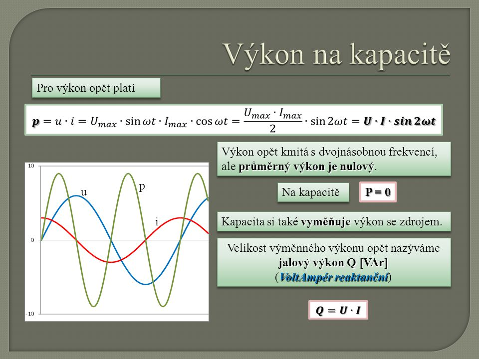 Pro výkon opět platí průměrný výkon je nulový Výkon opět kmitá s dvojnásobnou frekvencí, ale průměrný výkon je nulový. P = 0 Na kapacitě vyměňuje Kapa