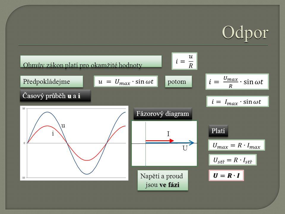I Ohmův zákon platí pro okamžité hodnoty Předpokládejme potom u i ui Časový průběh u a i I U Fázorový diagram Napětí a proud ve fázi jsou ve fázi Napě
