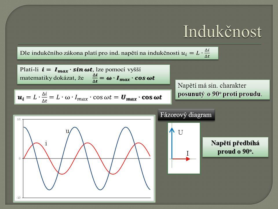 u i posunutý o 90 o proti proudu Napětí má sin. charakter posunutý o 90 o proti proudu. I U Fázorový diagram Napětí předbíhá proud o 90 o.