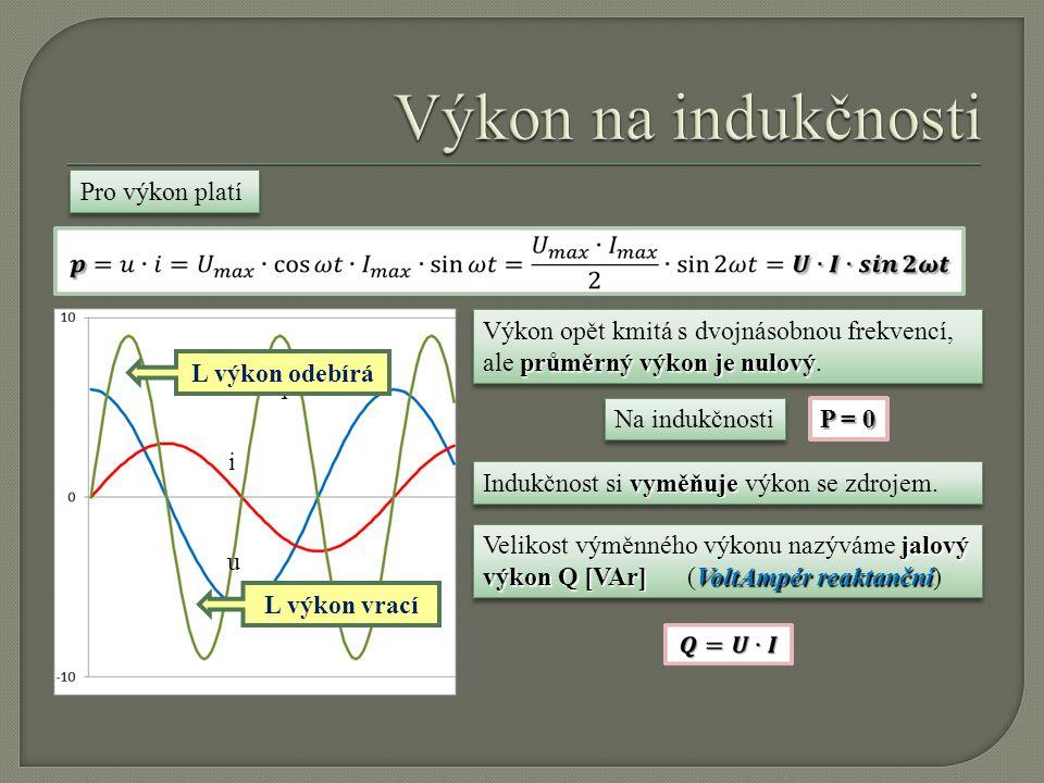 i u p Pro výkon platí průměrný výkon je nulový Výkon opět kmitá s dvojnásobnou frekvencí, ale průměrný výkon je nulový. P = 0 Na indukčnosti vyměňuje