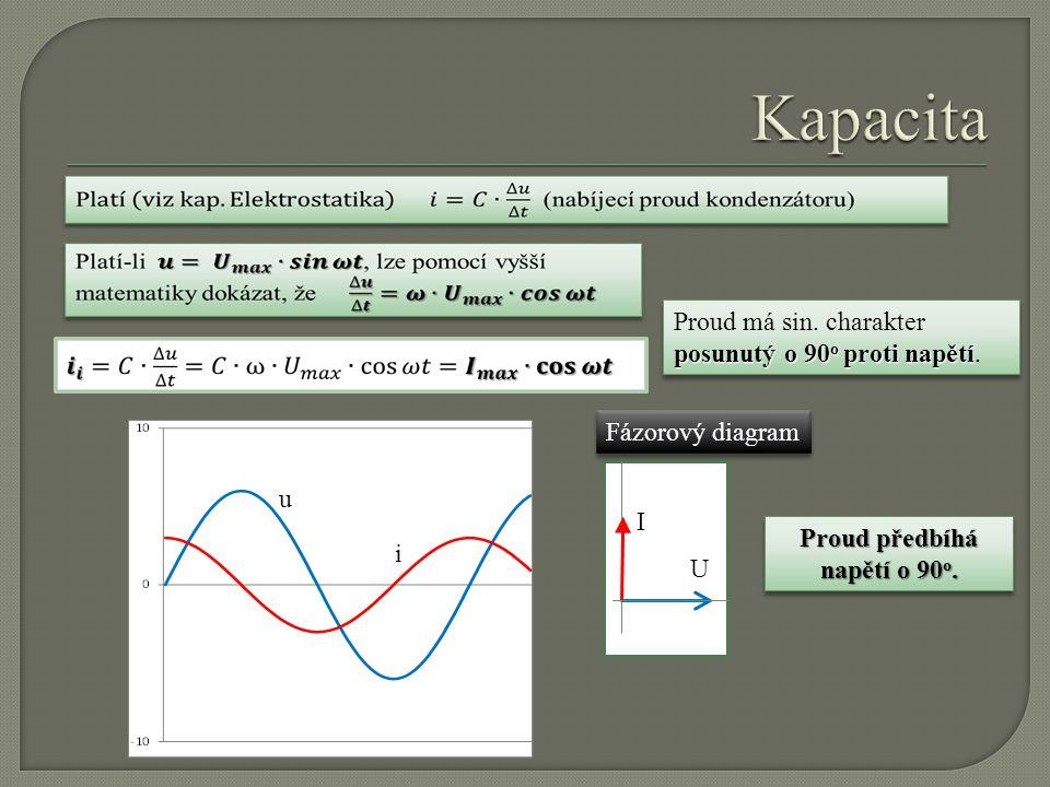 Platí Porovnáním amplitud f XCXC kapacitní susceptance B C Převrácenou hodnotu X C zveme kapacitní susceptance B C Závislost X C na f Platí obdoba Ohm.