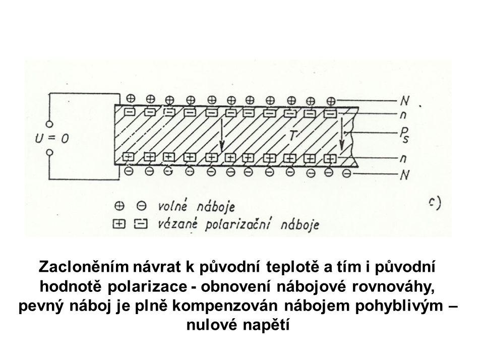 Stabilizace zisku M lavinové fotodiody.