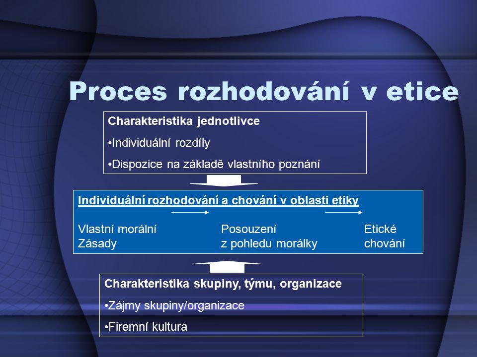 Proces rozhodování v etice Individuální rozhodování a chování v oblasti etiky Vlastní morální Posouzení Etické Zásadyz pohledu morálkychování Charakte