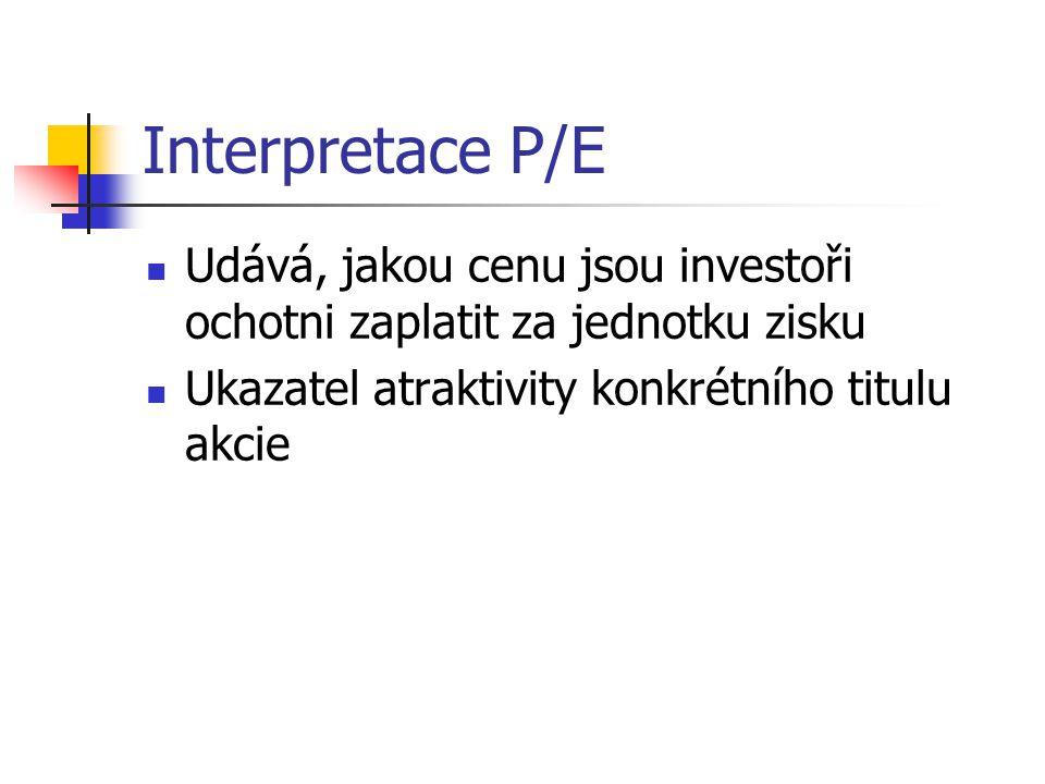 Interpretace P/E Udává, jakou cenu jsou investoři ochotni zaplatit za jednotku zisku Ukazatel atraktivity konkrétního titulu akcie