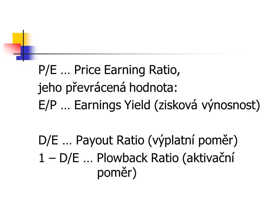 P/E … Price Earning Ratio, jeho převrácená hodnota: E/P … Earnings Yield (zisková výnosnost) D/E … Payout Ratio (výplatní poměr) 1 – D/E … Plowback Ratio (aktivační poměr)