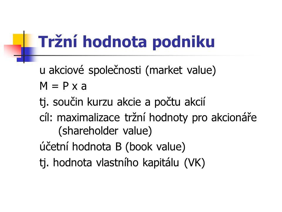 Tržní hodnota podniku u akciové společnosti (market value) M = P x a tj.