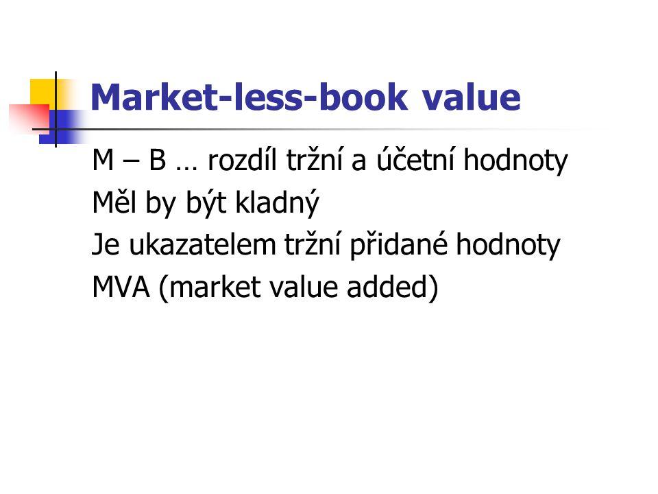 Market-less-book value M – B … rozdíl tržní a účetní hodnoty Měl by být kladný Je ukazatelem tržní přidané hodnoty MVA (market value added)