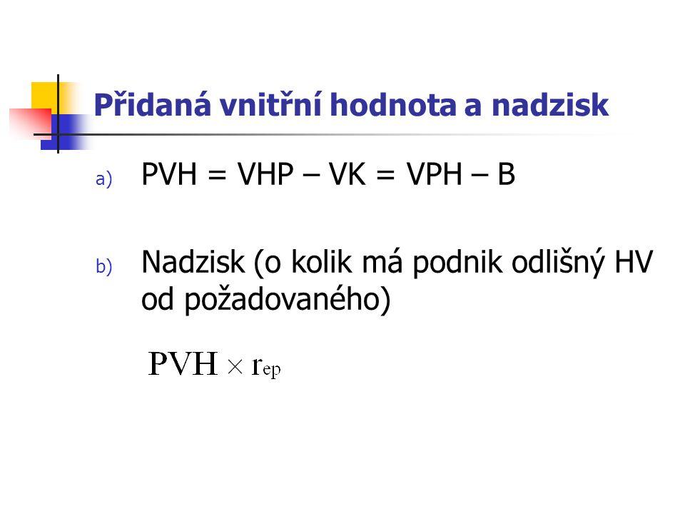 Přidaná vnitřní hodnota a nadzisk a) PVH = VHP – VK = VPH – B b) Nadzisk (o kolik má podnik odlišný HV od požadovaného)