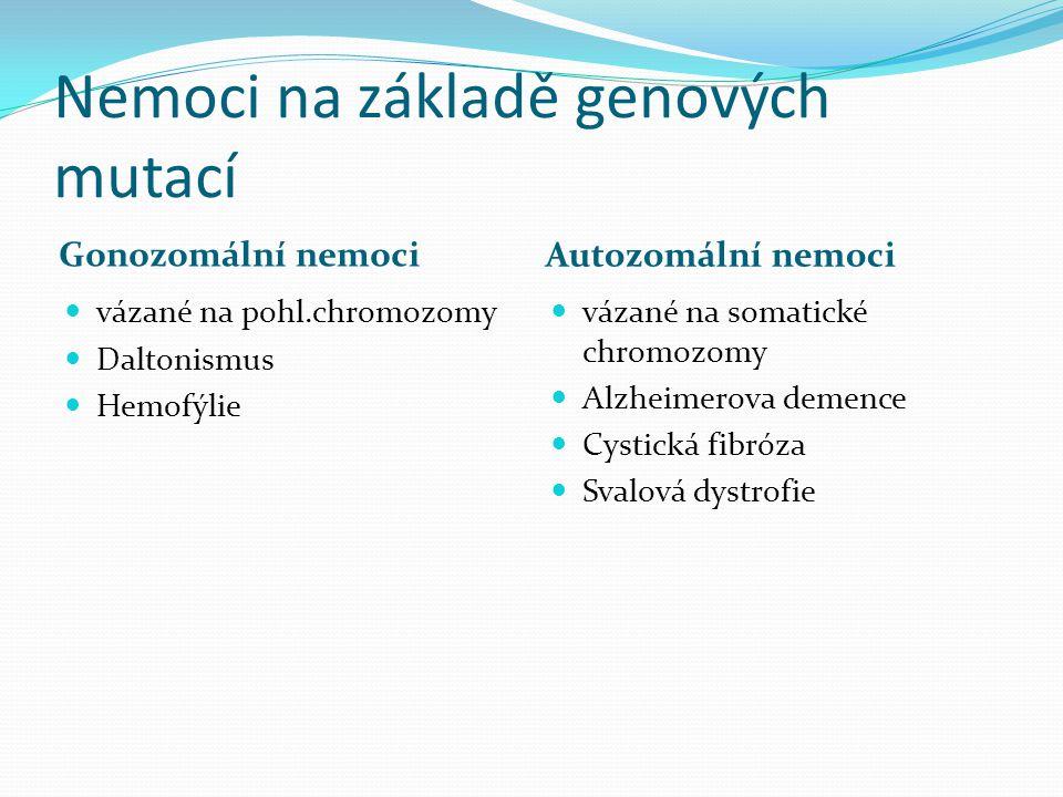 Nemoci na základě genových mutací Gonozomální nemoci Autozomální nemoci vázané na pohl.chromozomy Daltonismus Hemofýlie vázané na somatické chromozomy