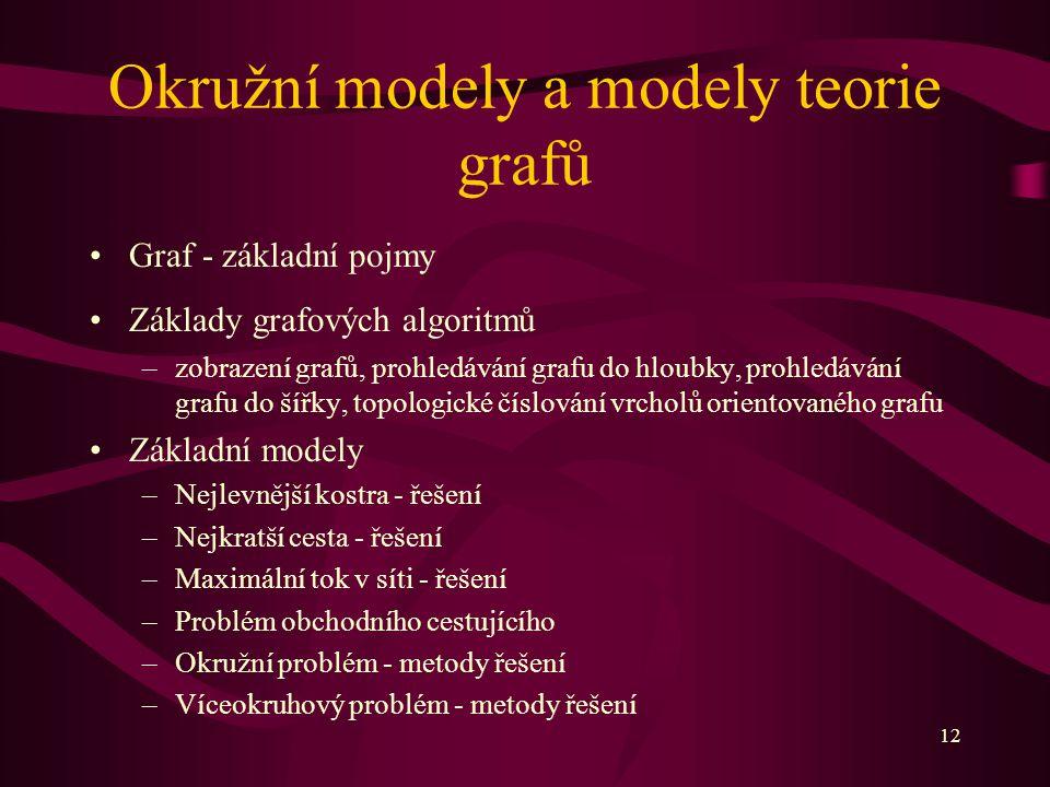 12 Okružní modely a modely teorie grafů Graf - základní pojmy Základy grafových algoritmů –zobrazení grafů, prohledávání grafu do hloubky, prohledáván