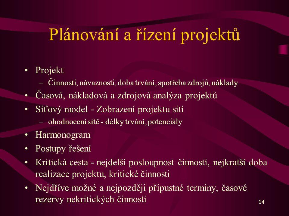 14 Plánování a řízení projektů Projekt –Činnosti, návaznosti, doba trvání, spotřeba zdrojů, náklady Časová, nákladová a zdrojová analýza projektů Síťo