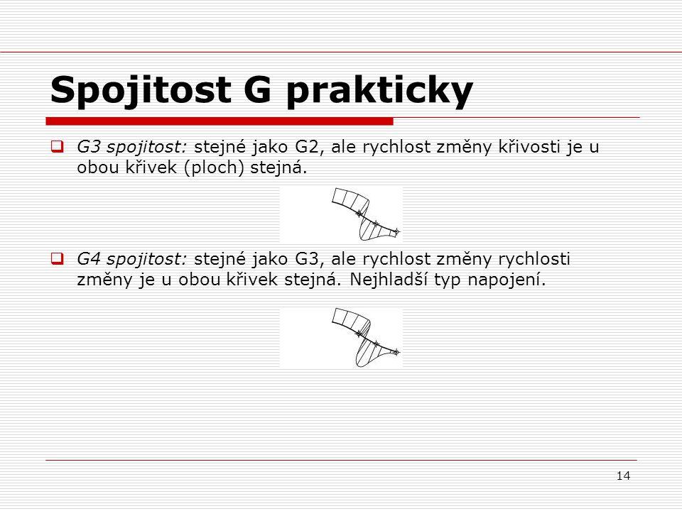 14 Spojitost G prakticky  G3 spojitost: stejné jako G2, ale rychlost změny křivosti je u obou křivek (ploch) stejná.  G4 spojitost: stejné jako G3,