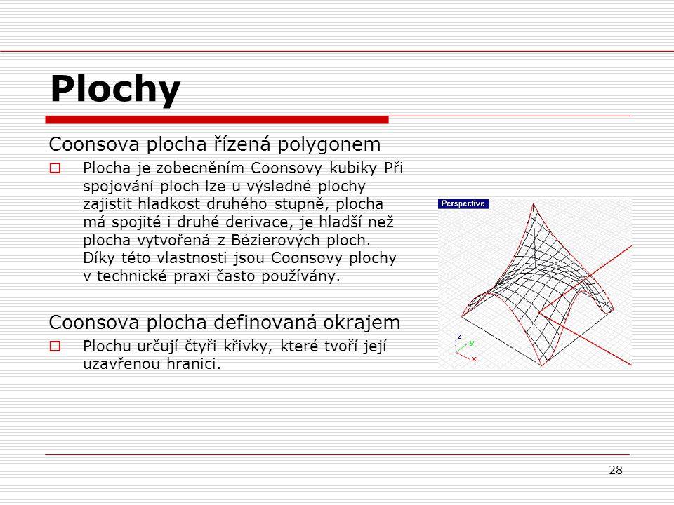 28 Plochy Coonsova plocha řízená polygonem  Plocha je zobecněním Coonsovy kubiky Při spojování ploch lze u výsledné plochy zajistit hladkost druhého stupně, plocha má spojité i druhé derivace, je hladší než plocha vytvořená z Bézierových ploch.