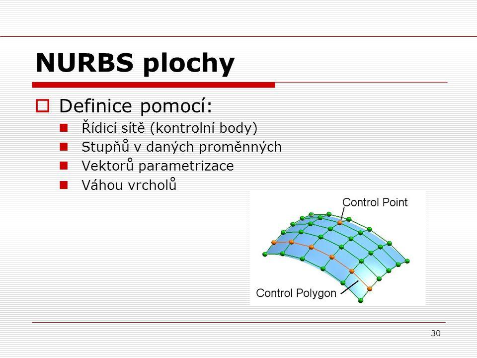 30 NURBS plochy  Definice pomocí: Řídicí sítě (kontrolní body) Stupňů v daných proměnných Vektorů parametrizace Váhou vrcholů