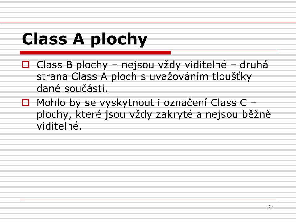 33 Class A plochy  Class B plochy – nejsou vždy viditelné – druhá strana Class A ploch s uvažováním tloušťky dané součásti.  Mohlo by se vyskytnout
