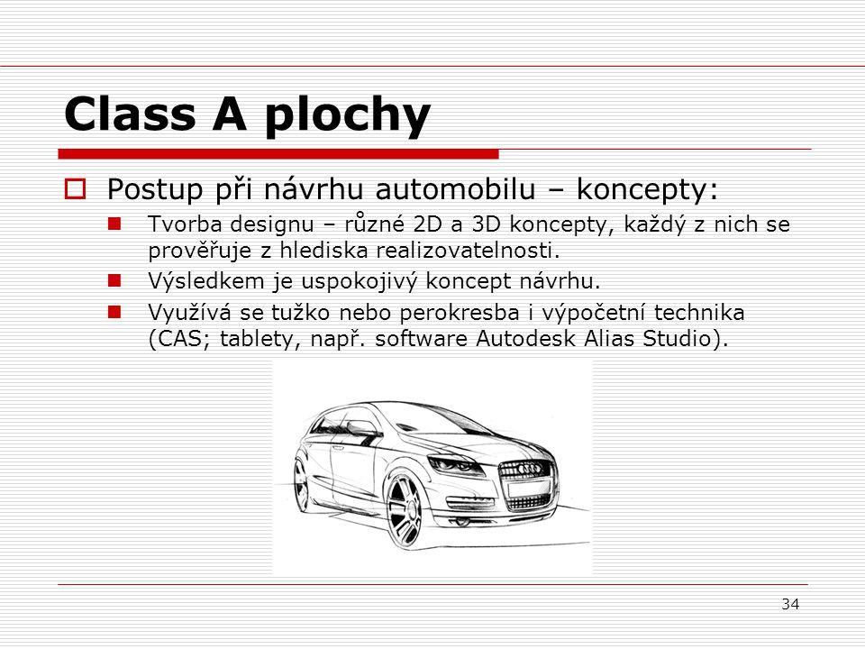 34 Class A plochy  Postup při návrhu automobilu – koncepty: Tvorba designu – různé 2D a 3D koncepty, každý z nich se prověřuje z hlediska realizovatelnosti.