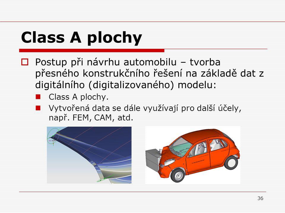 36 Class A plochy  Postup při návrhu automobilu – tvorba přesného konstrukčního řešení na základě dat z digitálního (digitalizovaného) modelu: Class A plochy.