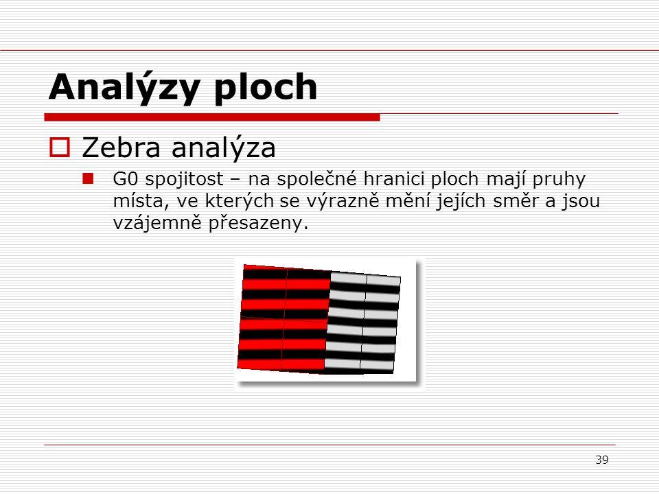39 Analýzy ploch  Zebra analýza G0 spojitost – na společné hranici ploch mají pruhy místa, ve kterých se výrazně mění jejích směr a jsou vzájemně přesazeny.